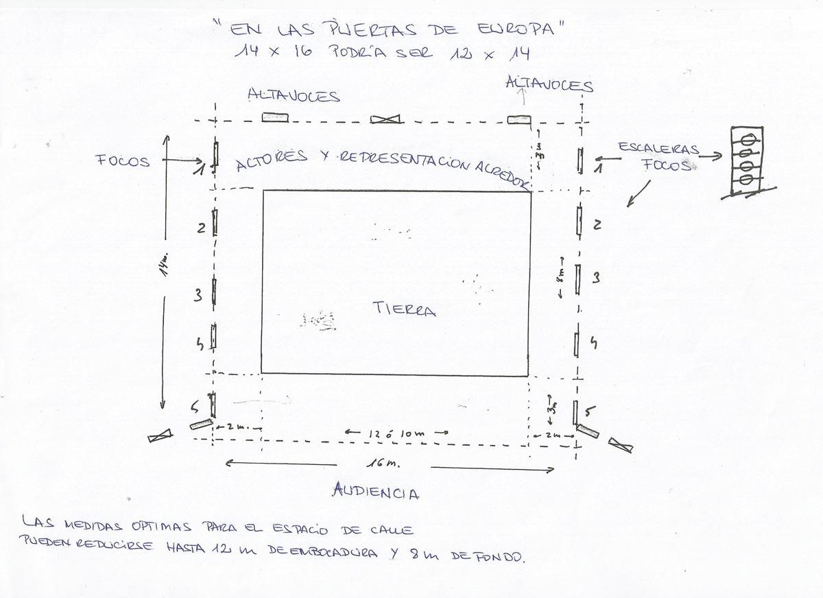 2007-En_las_puertas_Europa-guirigai-direccion-0001